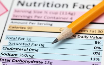 Are Food Labels Misleading?